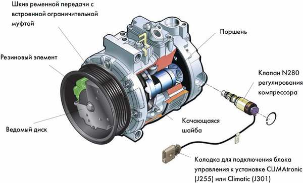 porshnevoy kompressor
