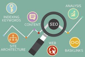 Зачем нужна поисковая оптимизация сайта